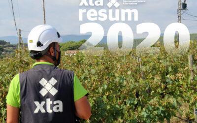 Resum anual XTA 2020